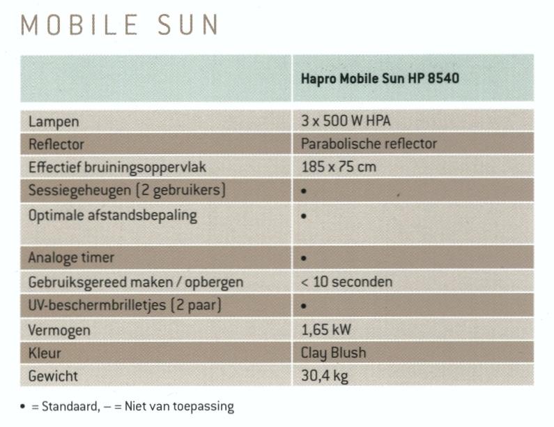 Hapro Mobile Sun 8540, inklapbare zonnebank